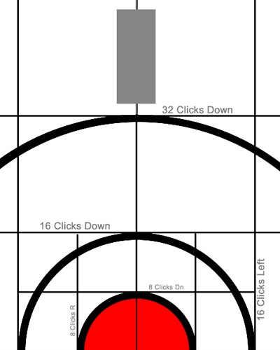 graphic about 100 Yard Zero Target Printable named The Hunter Ed Focus